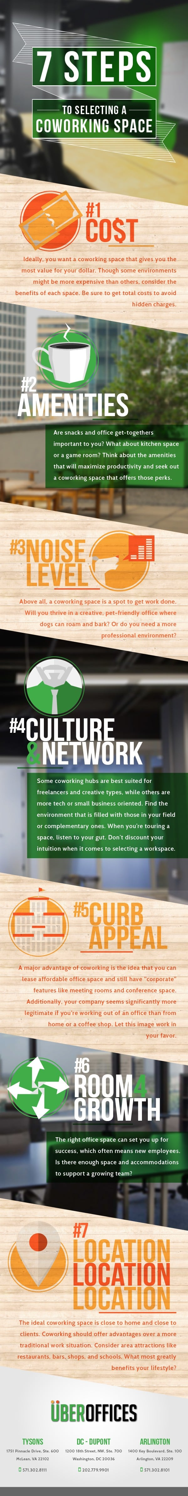 coworking_infographic_final
