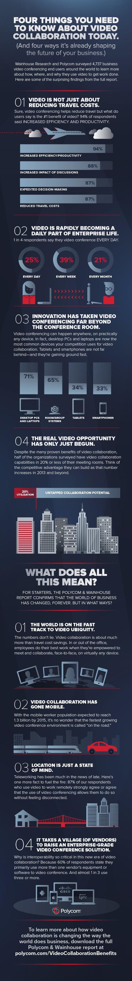 infographic-video