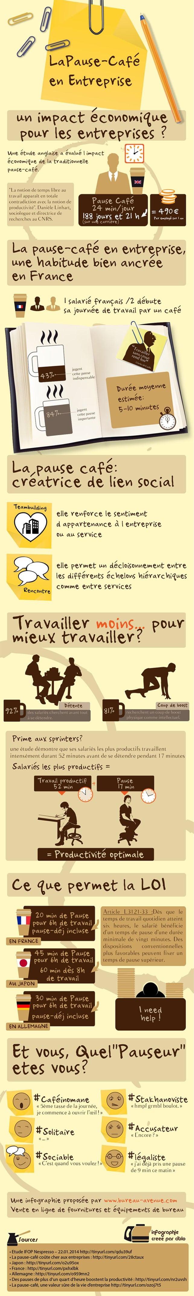 pause-café-infographie