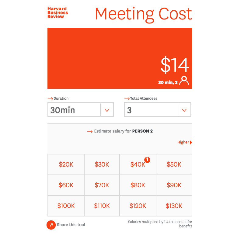 Meeting cost