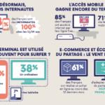 Baromètre du numérique 2017